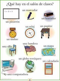 Spanish Classroom Items Poster #learnspanishforkidspreschool