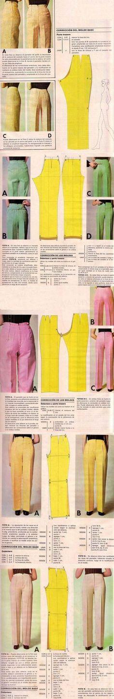 corrections de configuration de pantalon