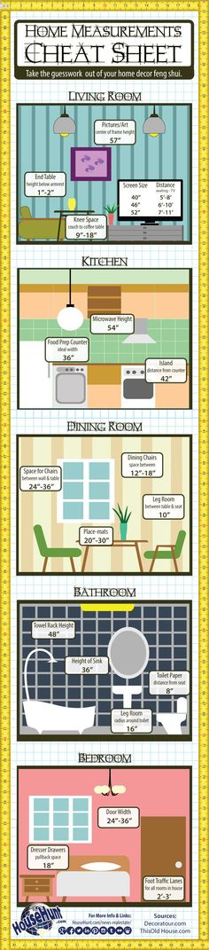 Decorating your home can sometimes become a daunting task because you can get lost in measurements, styles, and other decor . Read Home Decor and Interior Design Cheat Sheets That Will Turn You Pro Interior Design Tips, Home Design, Design Ideas, Layout Design, Decorating Your Home, Interior Decorating, Decorating Ideas, Ideas Prácticas, Decor Ideas