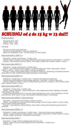 Schudnij od 4-15 kg w 13 dni!!! Ja dzis zaczęłam...