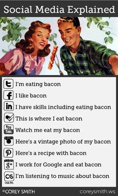 Social Media Explained Simply Using Bacon [infographic]. Bacon makes everything better - even explainations of social media . Social Media Humor, Le Social, Social Media Tips, Social Media Marketing, Social Networks, Marketing Ideas, Social Media Explained, Blogging, Haha