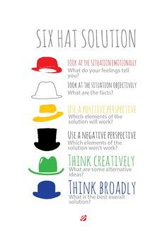 Helping Kids and ADULTS (yup me!) make well thought out decisions and formulate … Helping Kids and ADULTS (yup me!) make well thought out decisions and formulate ideas and plans 🙂 2013 HATS! Design Thinking, Creative Thinking, Six Thinking Hats, Critical Thinking Skills, Critical Thinking Activities, Teaching Strategies, Teaching Resources, Change Management, Instructional Design