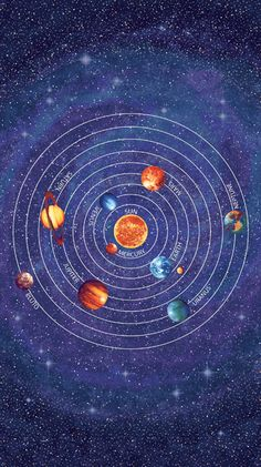 Outer space bedroom on pinterest stonehenge astronomy for Solar system fabric panel