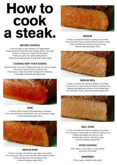 39 Best What Part Of A Cow Chart Images Cooking Recipes