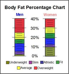 how to find percent by weight