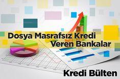 Masrafsız Kredi Veren Bankalar 2018