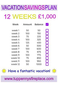 Vacation Savings Plan What When And How To Save vacation stuff 52 week savings plan Savings Challenge, Money Saving Challenge, Money Saving Tips, Budgeting Finances, Budgeting Tips, 52 Week Saving Plan, Vacation Savings, Savings Planner, Planer