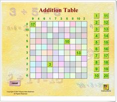 """Addition Table"" (Tabla de sumar para completar)"