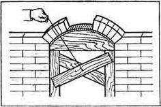 Кладка печей своими руками (fb2) | КулЛиб - Скачать fb2 - Читать онлайн - Отзывы