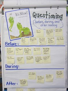 """Ideas for teaching the """"questioning"""" comprehension strategy using Leo Lionni's """"It's Mine!"""""""