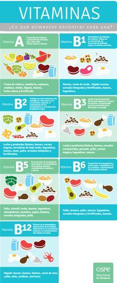¿En qué alimentos encontrar cada vitamina? #nutricioninfografia