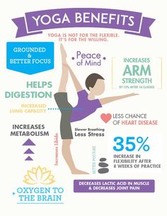 Feel Better with Yoga
