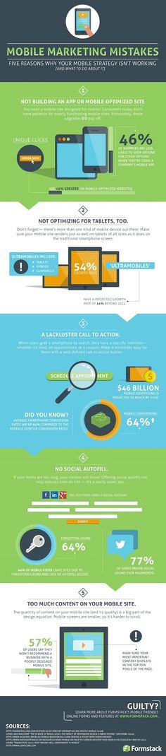 Mobile - Five Reasons Your Mobile Strategy Isn't Working and What to Do About It [Infographic] : MarketingProfs Article
