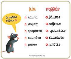 Learn Greek, Greek Language, School Organization, Happy Kids, Special Education, Grammar, Activities For Kids, Teacher, Feelings