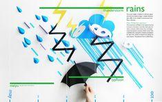 Taiwan infographics