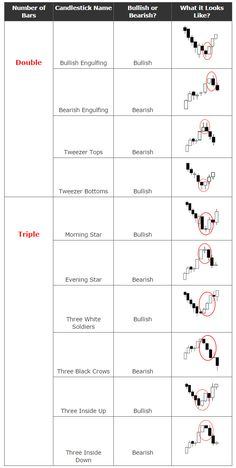 candlestick patterns cheat sheet - forex trading ans stock trading