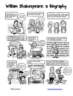 This comic introduces students to the life of William Shakespeare. Also included: another page with more details about Shakespeare's life and an introduction to his plays. Perfect for students who are reading Shakespeare for the first time or those who need a refresher before they tackle the Bard.Visit my Teachers Pay Teachers Store Visit my Blog Follow me on Facebook