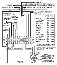 Basic Ford Hot Rod Wiring Diagram | Hot Rod Car and Truck