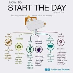 Hiw do you start the day?