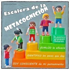 Clicktomizarte by Elenita Click: EDUCACIÓN