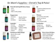 Top 8 essential oils.  Click image for more information about  getting your hands on these helpful oils and using essential oils for cleaning, health and wellness for your family!  (uploaded with permission from FB/Essential Oils for Health and Wealth)
