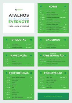 Conheça os atalhos do Evernote