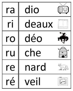 Lecture - Jeu de syllabes Nice idea. I have my students make a chart for la phonétique: vowels and blends across the top, consonants down the left side. Ex. b+a -> ba, b+e -> be, ... I like this!
