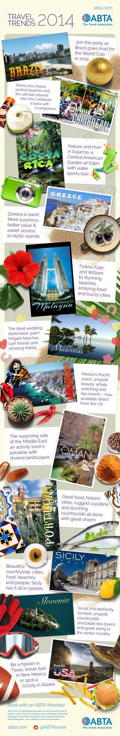 Travel trends for 2014 infographic   Destinations 2014 - ABTA