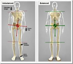 Exercises to correct pevlic imbalances that cause IT Band pain and runner's knee