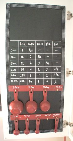 After Kitchen Conversion Chart Kitchen Cupboards, Kitchen Stuff, Kitchen Conversion, Getting Organized, Storage Organization, Home Deco, Sweet Home, House Design, Chart