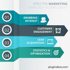 Let's start working on that new project together - Pluginabox Marketing Approach, Customer Engagement, Online Business, Infographic, Future, Projects, Log Projects, Infographics, Future Tense