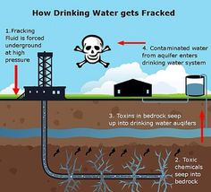 The industry maintains that the process is safe, but there have been incidents of drinking water contamination in several states where fracking has been allowed. While the general chemicals used in fracking are known, the industry considers the exact mixes proprietary. There has been talk of divulging the chemicals, but only after drilling is done. PROMISED LAND starring Matt Damon is about fracking's risks. Fracking firms spend millions a year on lobbying for no oversight.