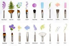 How to use different nail art brushes.  Some I didn't know! https://noahxnw.tumblr.com/post/160809080726/i-could-be-scared-to-walk-on-that