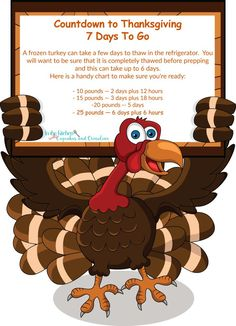 Countdown to Thanksgiving - When to start thawing your frozen turkey in the refrigerator.