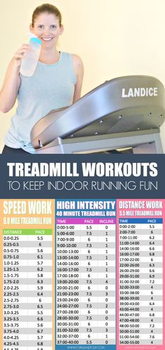 Banish boring treadmill workouts with these fun runs + Primo water. Mix up the intensity, incline and pace to make your treadmill workouts more effective and enjoyable! Running On Treadmill, Treadmill Workouts, Easy Workouts, Treadmill Routine, Cardio Workouts, Fitness Exercises, Fat Workout, Walking Exercise Machine, Workout Machines
