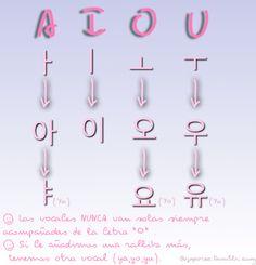 1# Reto Hangul (Vocales) // Si queréis aprender coreano y japonés visitad mi blog en este link: www.gojaporea.tumblr.com ^___^ gracias amigos!