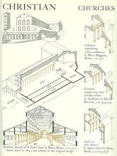 Roman basilica and early christian churches Graphic History of Architecture by John Mansbridge