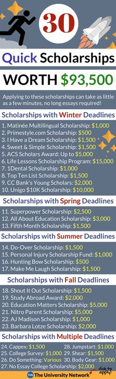Scholarship Friday  Easy Scholarships  Parents Countdown To