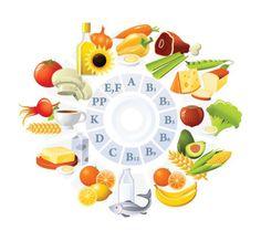 Gde se kriju vitamini i minerali? Kratak potsetnik važnosti vitamina i minerala + tabelarni prikaz namirnica u kojima se oni nalaze