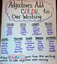 I like the way the words have been put in categories to help writers recognize what different adjectives can be. Teaching Grammar, Teaching Writing, Writing Activities, Adjectives Activities, Teaching Ideas, Adjective Anchor Chart, Writing Anchor Charts, Words For Writers, Narrative Writing