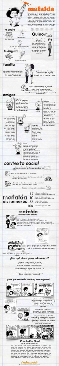 El Mundo de Mafalda #infografia#infographic | Infografías en castellano en WordPress.com !