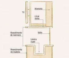 Cinco ideias de lareiras para deixar sua casa ou apartamento mais aconchegante neste inverno