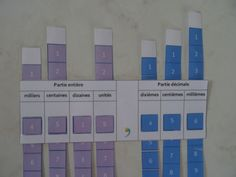 Tableau à manipuler sur les décimaux - Chez Val 10 Fractions, Multiplication, Cycle 3, Montessori Math, Bar Chart, Teaching, Activities, Aide, Learn Math