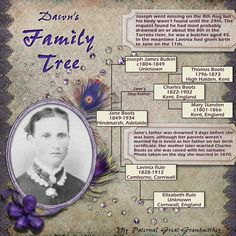 Dawn's Family Tree...great genealogy family tree page.
