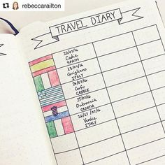 Travel diary bullet journal page