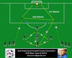 Soccer Shooting Drills, Football Drills, Football Soccer, Hockey, Barcelona Training, Soccer Workouts, Soccer Practice, Professional Football, Soccer Training