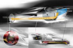 Ferrari P2045 by Jiyeong Vera Park - Design Sketches