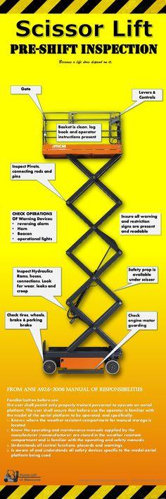 Scissor Lift Pre-Shift Safety Inspection
