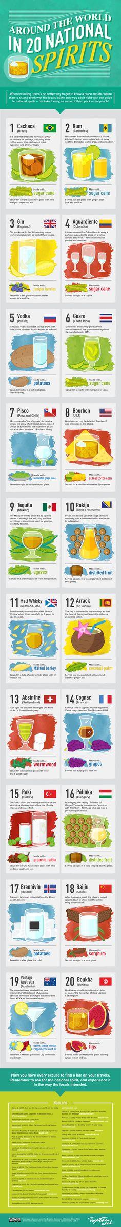 Around the World in 20 National Spirits #Infographic #Travel