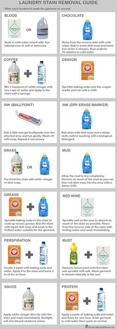 DIY Laundry Stain Removal Guide - blood, chocolate, coffee, crayon, ink, grass, mud, grease, red wine, perspiration, rust, sauce - Imgur